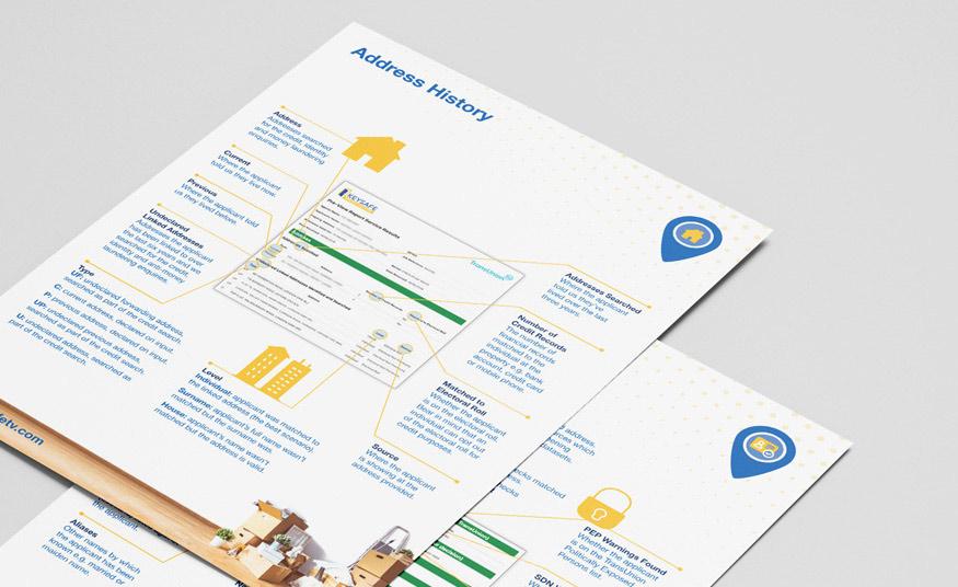 Digital pdf guide design